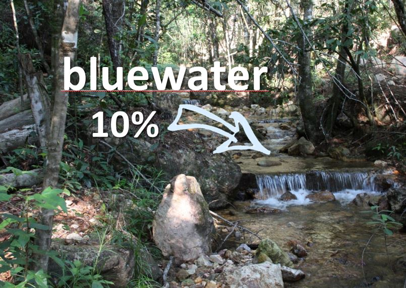 bluewater cycle